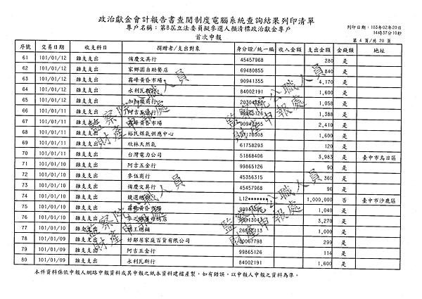 ./顏清標/雜支支出/雜支支出.pdf-3
