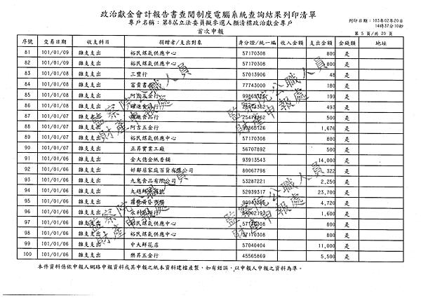 ./顏清標/雜支支出/雜支支出.pdf-4