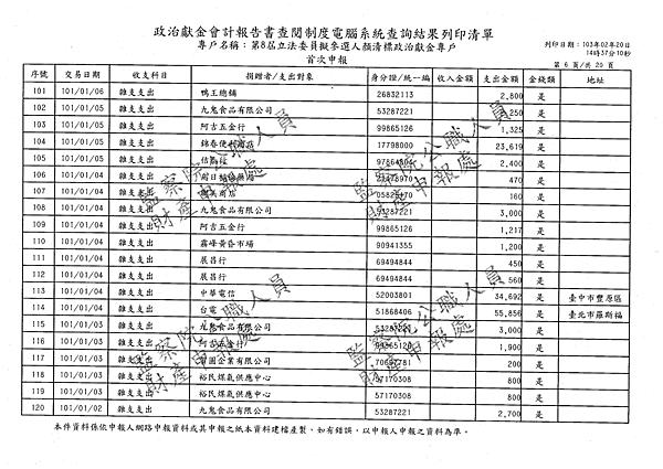 ./顏清標/雜支支出/雜支支出.pdf-5