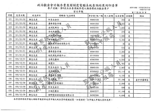 ./顏清標/雜支支出/雜支支出.pdf-6
