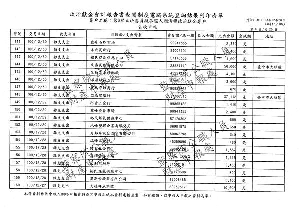 ./顏清標/雜支支出/雜支支出.pdf-7