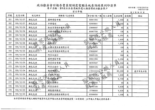 ./顏清標/雜支支出/雜支支出.pdf-8