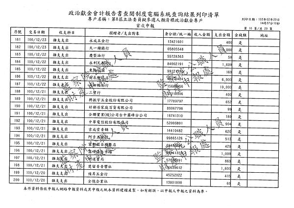 ./顏清標/雜支支出/雜支支出.pdf-9
