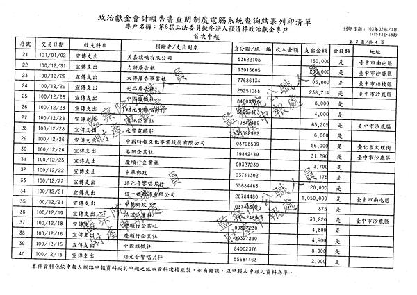 ./顏清標/宣傳支出/宣傳支出.pdf-1