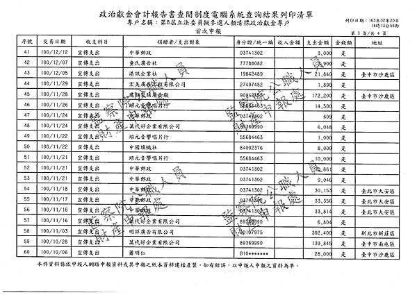 ./顏清標/宣傳支出/宣傳支出.pdf-2