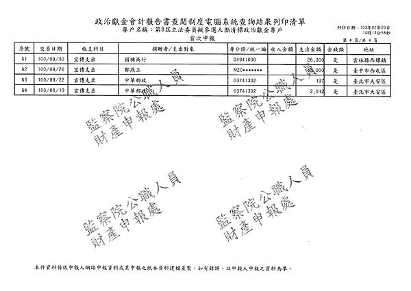 ./顏清標/宣傳支出/宣傳支出.pdf-3