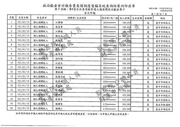 ./顏清標/個人捐贈收入/個人捐贈收入.pdf-0