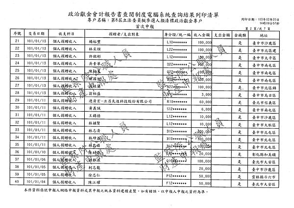 ./顏清標/個人捐贈收入/個人捐贈收入.pdf-1
