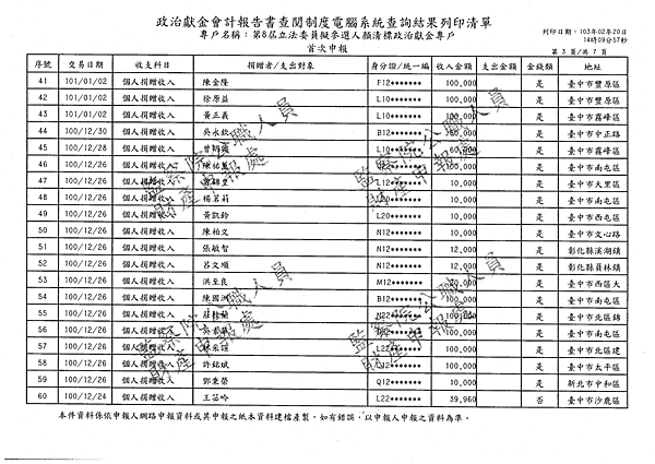 ./顏清標/個人捐贈收入/個人捐贈收入.pdf-2