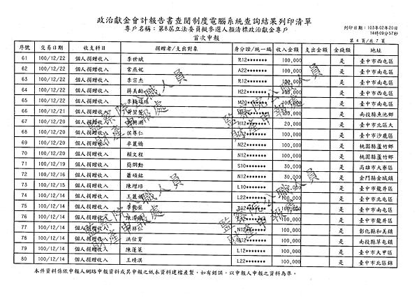./顏清標/個人捐贈收入/個人捐贈收入.pdf-3
