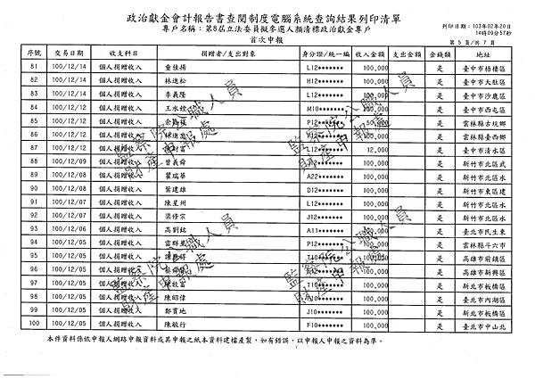 ./顏清標/個人捐贈收入/個人捐贈收入.pdf-4