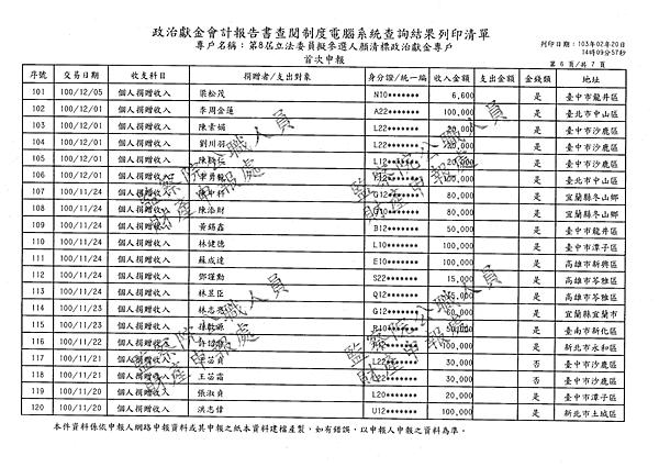 ./顏清標/個人捐贈收入/個人捐贈收入.pdf-5