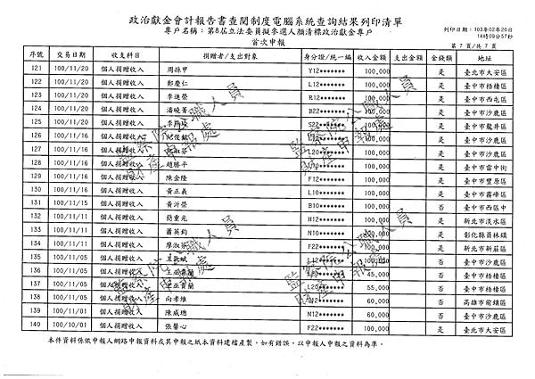 ./顏清標/個人捐贈收入/個人捐贈收入.pdf-6