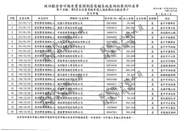 ./顏清標/營利事業捐贈收入/營利事業捐贈收入.pdf-0