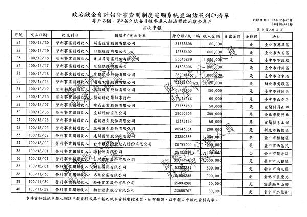 ./顏清標/營利事業捐贈收入/營利事業捐贈收入.pdf-1
