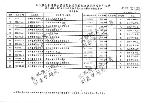 ./顏清標/營利事業捐贈收入/營利事業捐贈收入.pdf-2