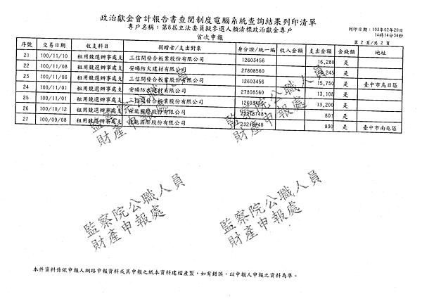 ./顏清標/租用競選辦事處支出/租用競選辦事處支出.pdf-1