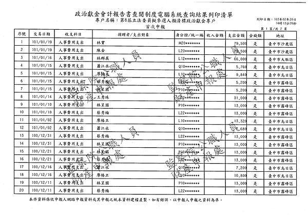 ./顏清標/人事費用支出/人事費用支出.pdf-0