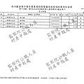 ./顏清標/人事費用支出/人事費用支出.pdf-1