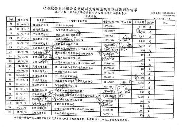 ./顏清標/交通旅運支出/交通旅運支出.pdf-1