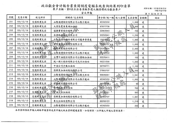 ./顏清標/交通旅運支出/交通旅運支出.pdf-10