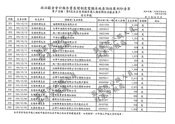 ./顏清標/交通旅運支出/交通旅運支出.pdf-11