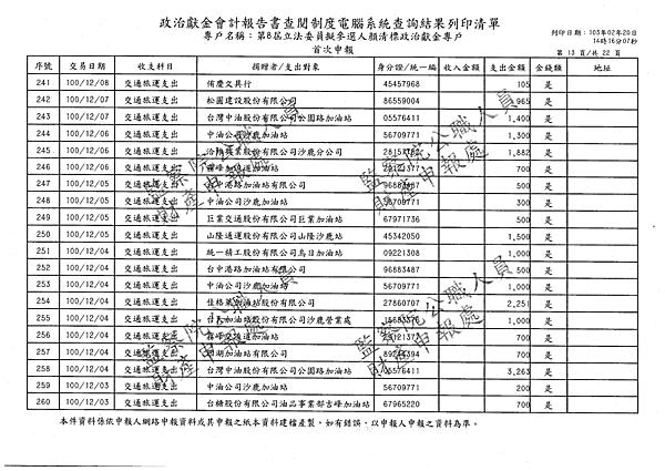 ./顏清標/交通旅運支出/交通旅運支出.pdf-12