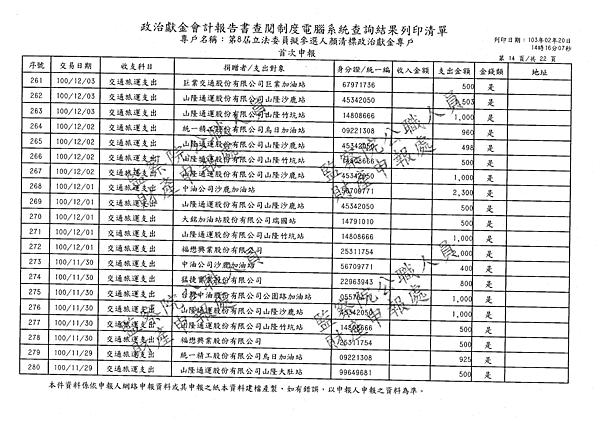 ./顏清標/交通旅運支出/交通旅運支出.pdf-13
