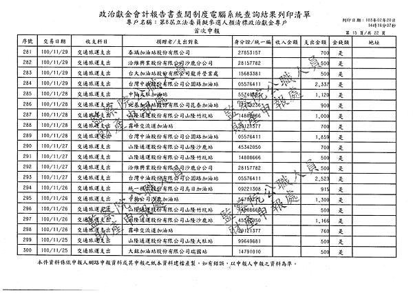 ./顏清標/交通旅運支出/交通旅運支出.pdf-14
