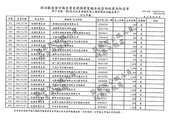 ./顏清標/交通旅運支出/交通旅運支出.pdf-15