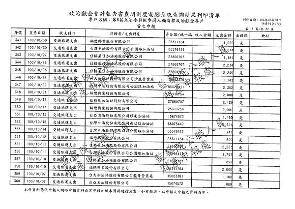 ./顏清標/交通旅運支出/交通旅運支出.pdf-17