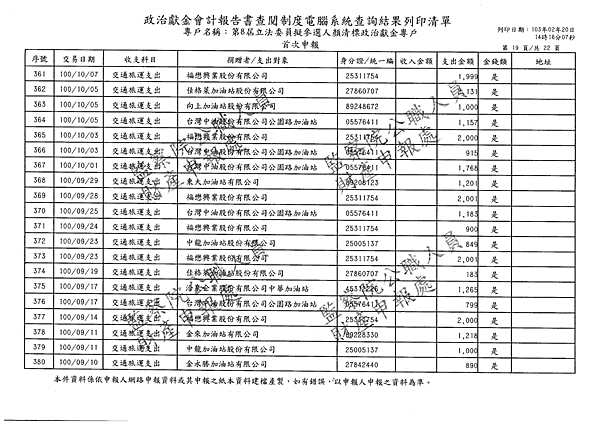 ./顏清標/交通旅運支出/交通旅運支出.pdf-18