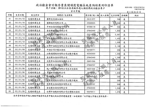 ./顏清標/交通旅運支出/交通旅運支出.pdf-2