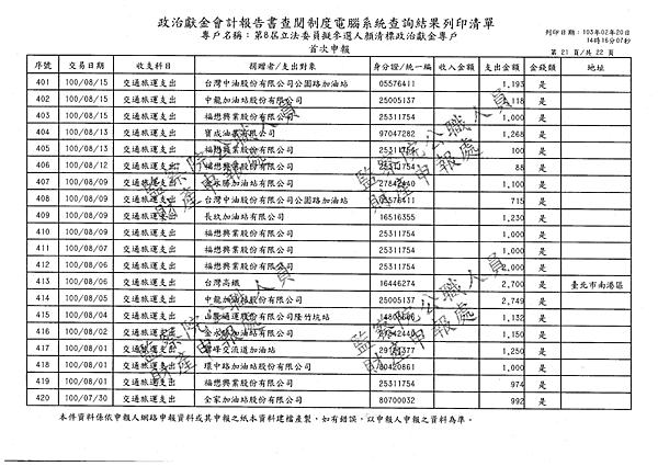 ./顏清標/交通旅運支出/交通旅運支出.pdf-20