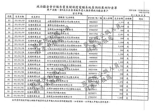 ./顏清標/交通旅運支出/交通旅運支出.pdf-3
