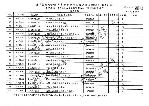 ./顏清標/交通旅運支出/交通旅運支出.pdf-4