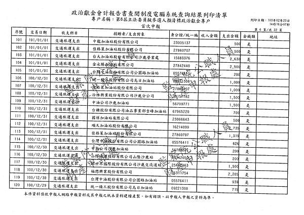 ./顏清標/交通旅運支出/交通旅運支出.pdf-5