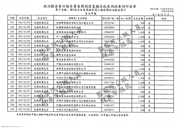 ./顏清標/交通旅運支出/交通旅運支出.pdf-6