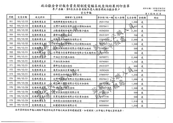 ./顏清標/交通旅運支出/交通旅運支出.pdf-8