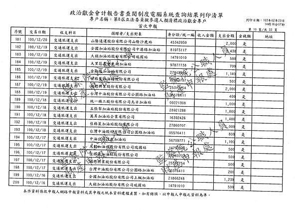 ./顏清標/交通旅運支出/交通旅運支出.pdf-9