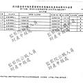 ./吳育昇/政黨捐贈收入/吳育昇政黨捐贈收入.pdf-0