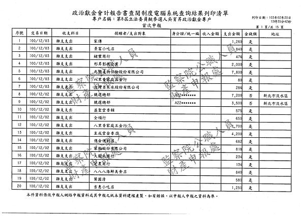 ./吳育昇/雜支支出/雜支支出.pdf-0