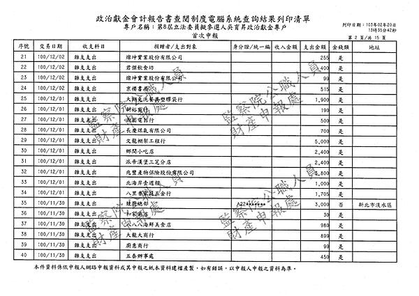 ./吳育昇/雜支支出/雜支支出.pdf-1