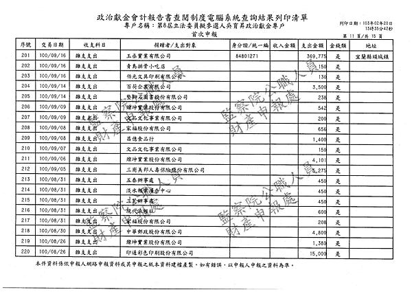 ./吳育昇/雜支支出/雜支支出.pdf-10