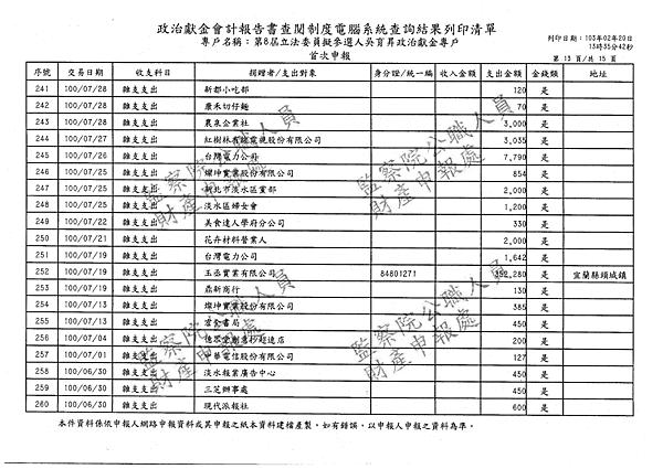./吳育昇/雜支支出/雜支支出.pdf-12