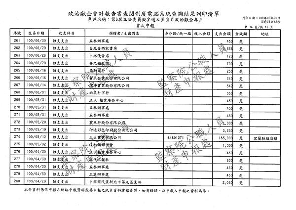 ./吳育昇/雜支支出/雜支支出.pdf-13