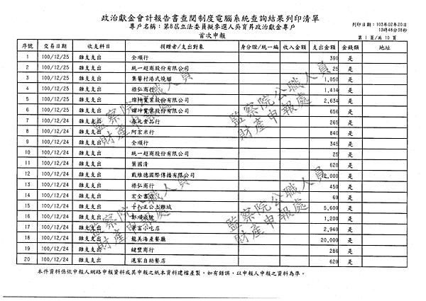 ./吳育昇/雜支支出/雜支支出.pdf-16