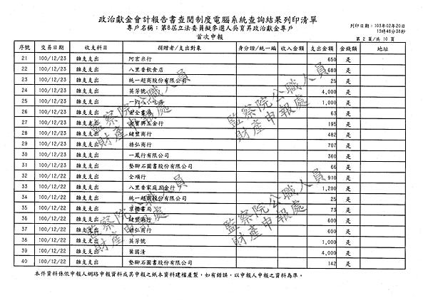 ./吳育昇/雜支支出/雜支支出.pdf-17