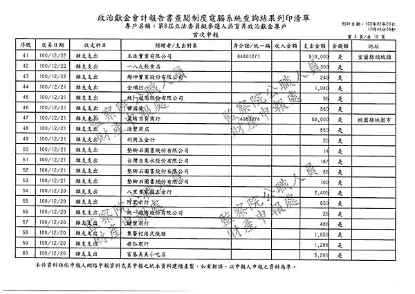 ./吳育昇/雜支支出/雜支支出.pdf-18