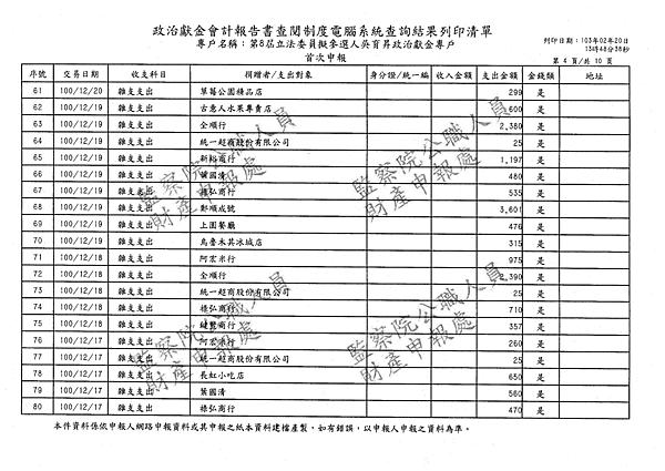 ./吳育昇/雜支支出/雜支支出.pdf-19